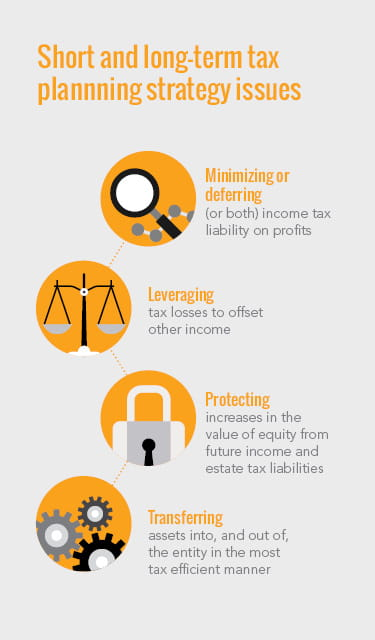 Infographic describing the different tax planning strategy issues