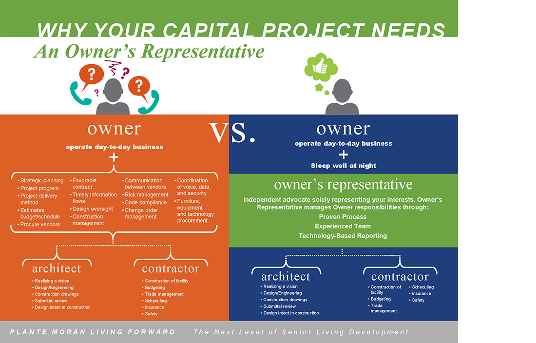 Why you need an owner's representative on your next capital project